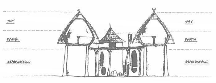Diagram of a Batammaliba Tata Somba or takyenta house. Each level in the architecture is equated with a cosmological realm: the lower part is the underworld, the terrace is the earth and the granaries are the sky.